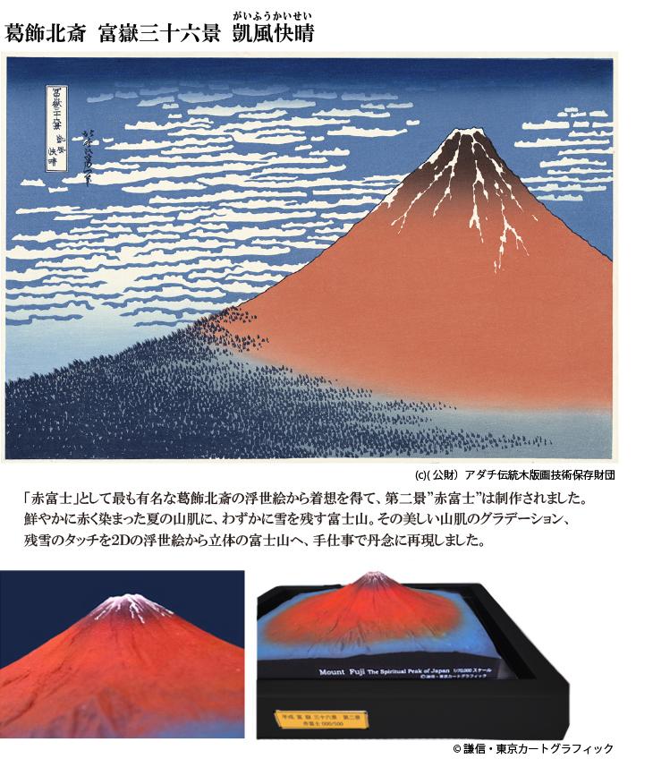 富士山 アート 葛飾北斎